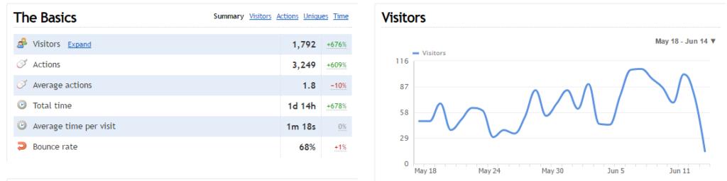 clicky analytics for websites