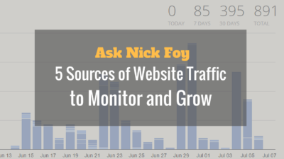 website-traffic-growth-strategy